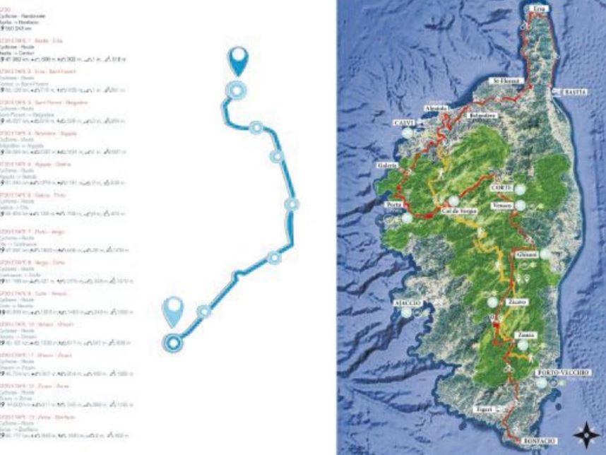 L'agence du tourisme de la Corse - ATC - lance le GT20