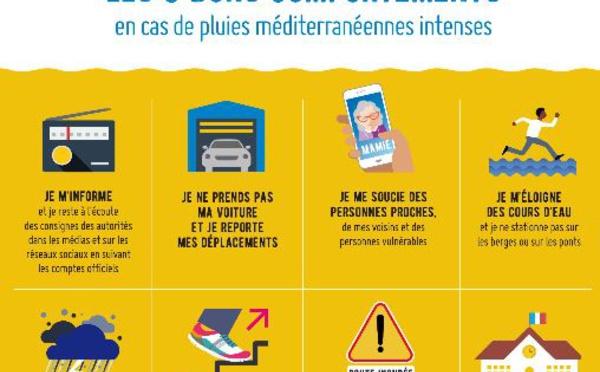 PLUIE - INONDATION  Les 8 bons comportements en cas de pluie méditerranéennes intenses